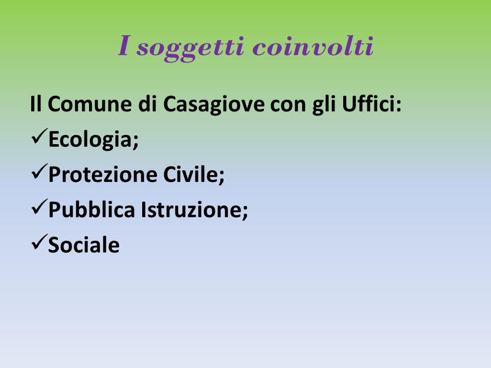 I soggetti coinvolti Il Comune di Casagiove con gli Uffici: Ecologia;