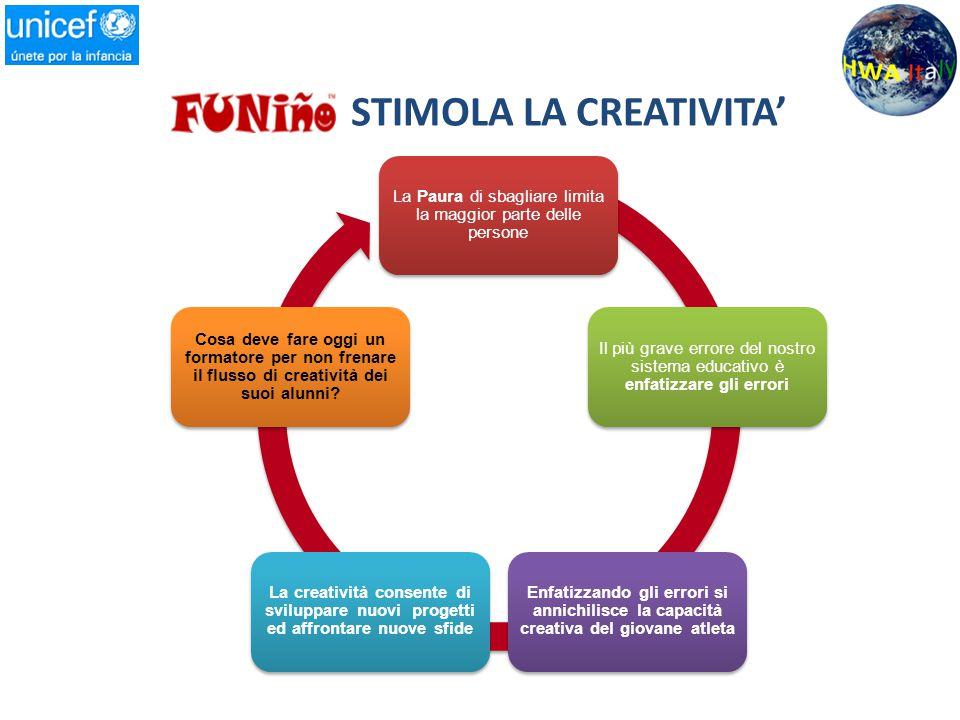 STIMOLA LA CREATIVITA'