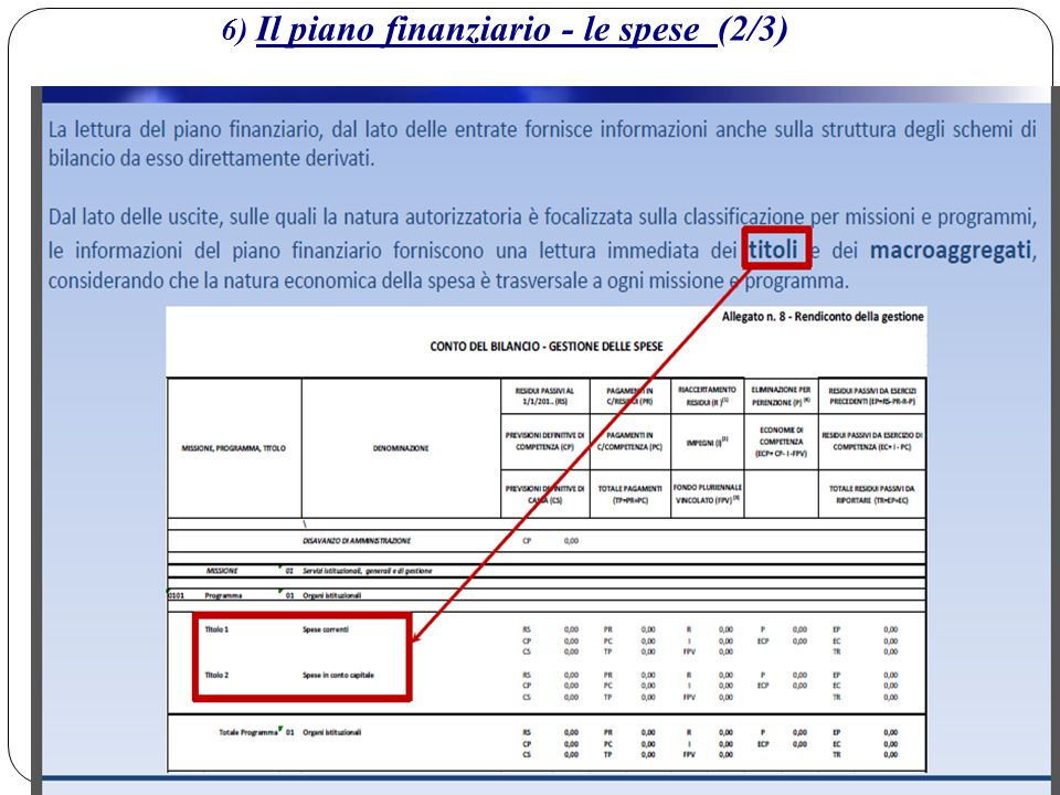 6) Il piano finanziario - le spese (2/3)