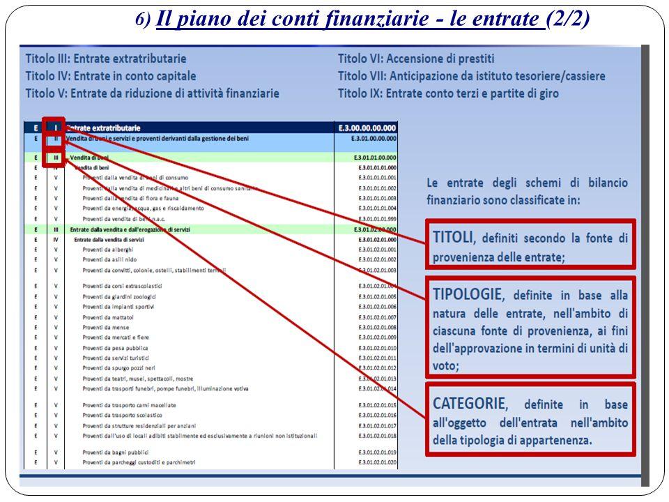 6) Il piano dei conti finanziarie - le entrate (2/2)