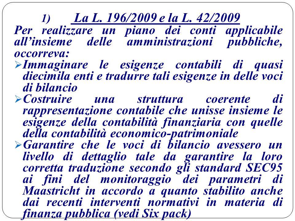 1) La L. 196/2009 e la L. 42/2009 Per realizzare un piano dei conti applicabile all'insieme delle amministrazioni pubbliche, occorreva: