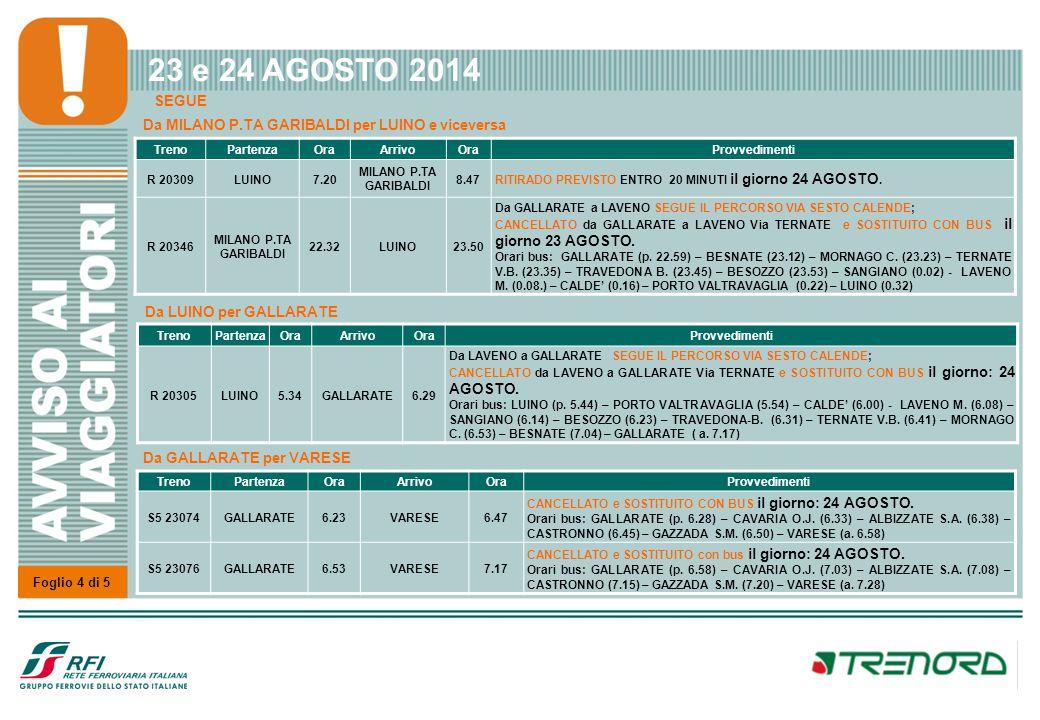 23 e 24 AGOSTO 2014 SEGUE Da VARESE per PIOLTELLO/TREVIGLIO