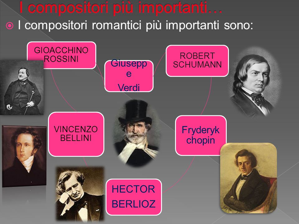 I compositori più importanti…