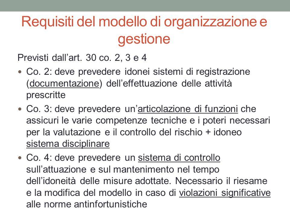Requisiti del modello di organizzazione e gestione