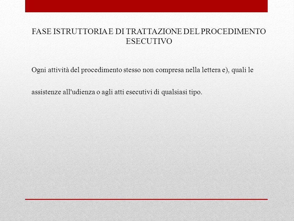 Fase istruttoria e di trattazione del procedimento esecutivo