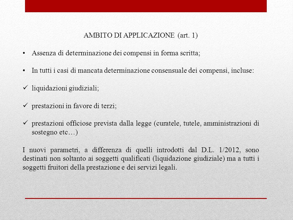 AMBITO DI APPLICAZIONE (art. 1)