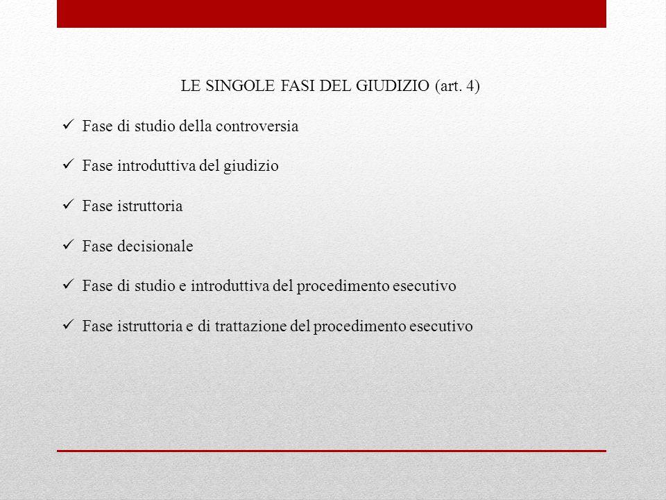 LE SINGOLE FASI DEL GIUDIZIO (art. 4)