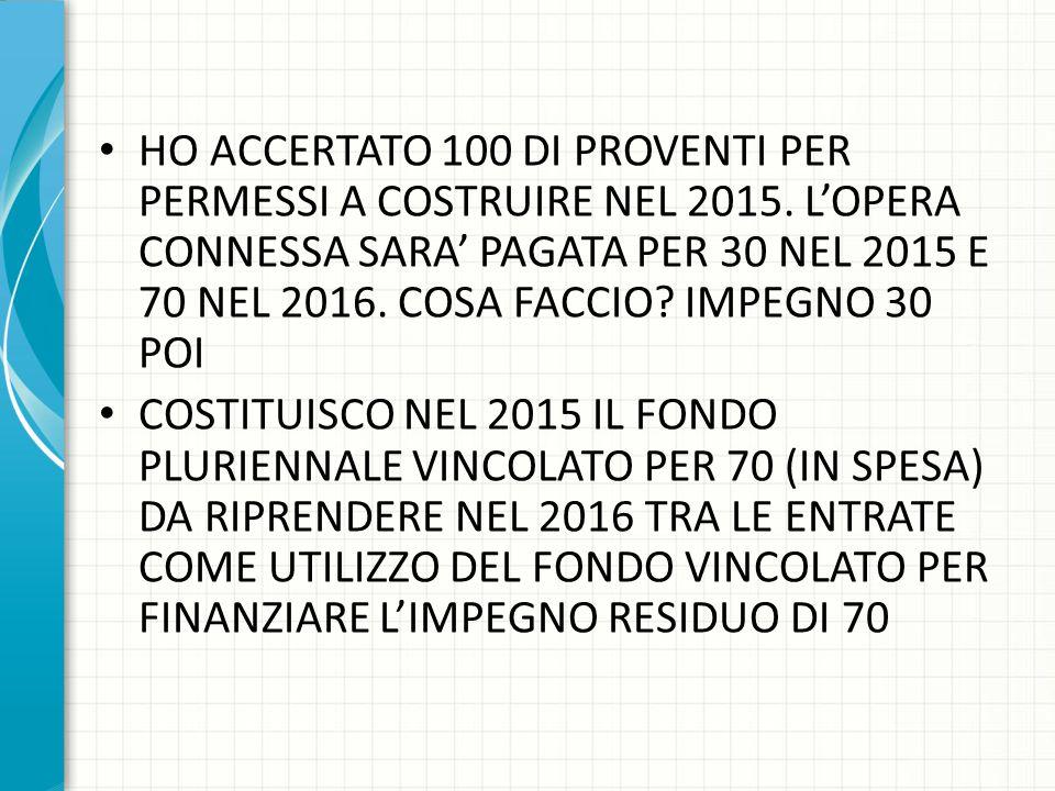 HO ACCERTATO 100 DI PROVENTI PER PERMESSI A COSTRUIRE NEL 2015
