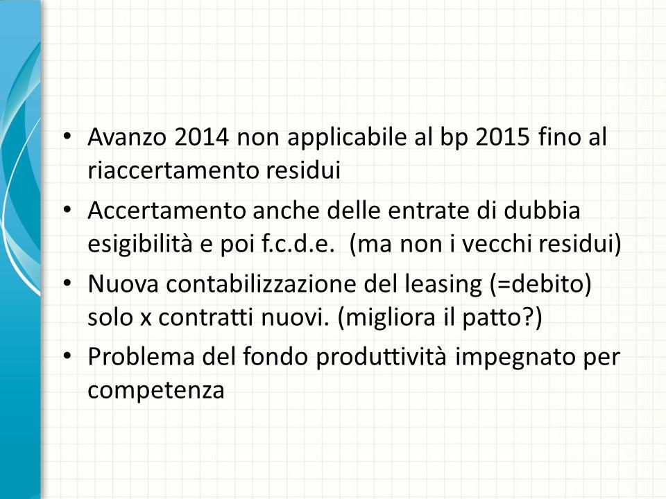 Avanzo 2014 non applicabile al bp 2015 fino al riaccertamento residui