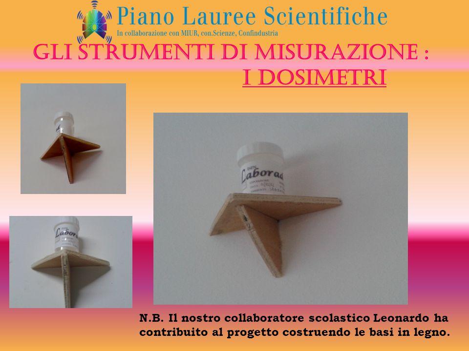 Gli strumenti di misurazione : i dosimetri