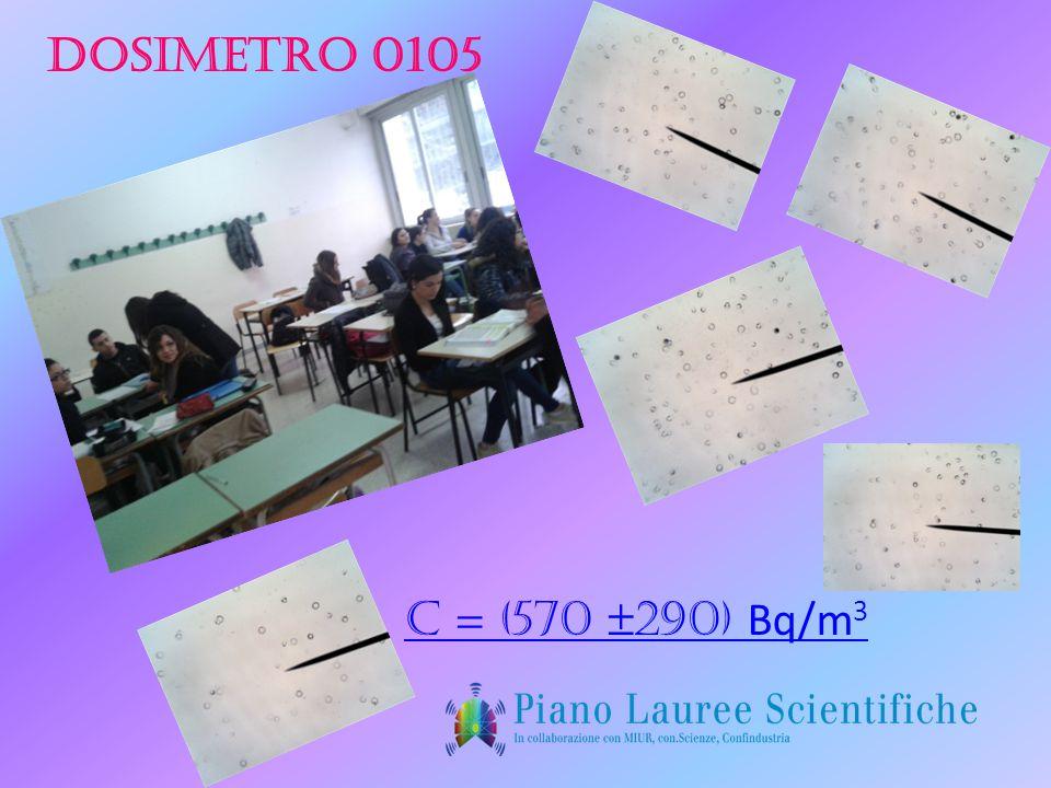 Dosimetro 0105 C = (570 ±290) Bq/m3