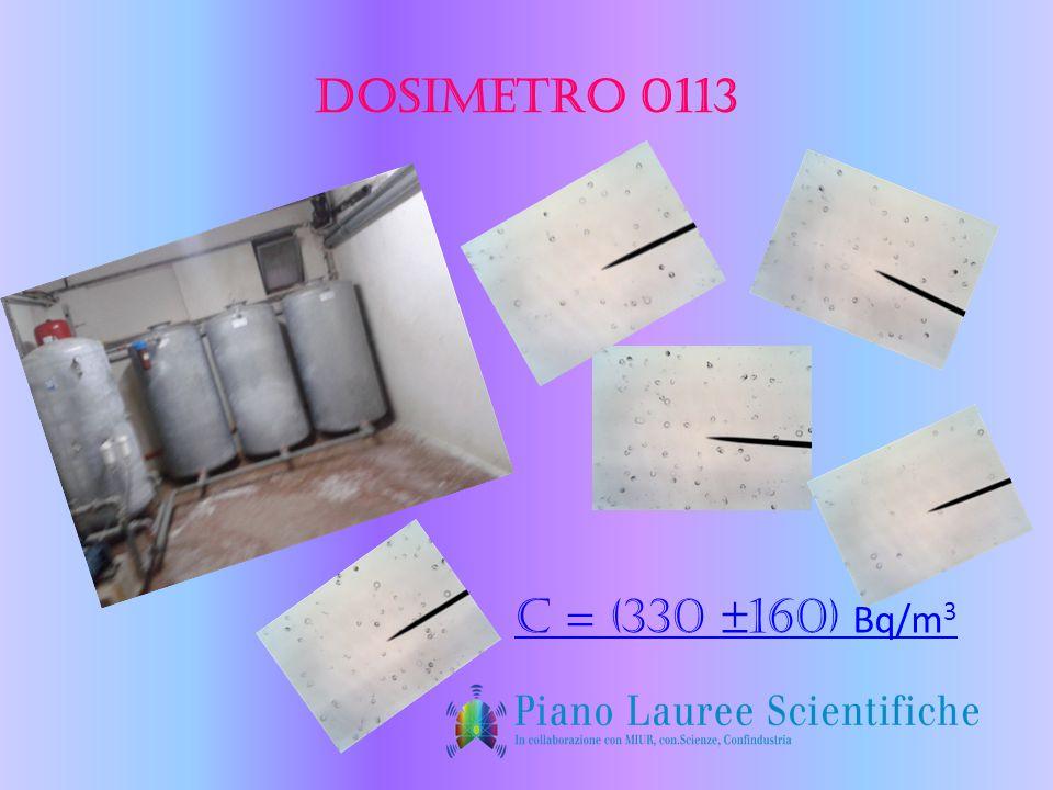 Dosimetro 0113 C = (330 ±160) Bq/m3