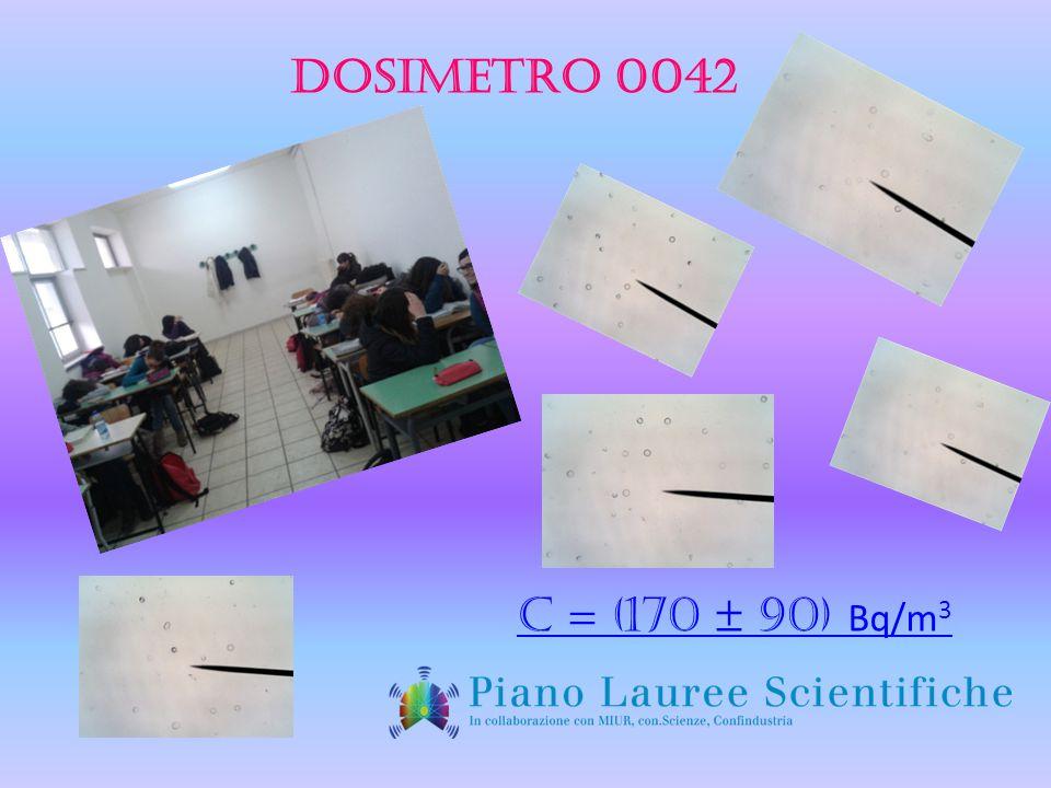Dosimetro 0042 C = (170 ± 90) Bq/m3
