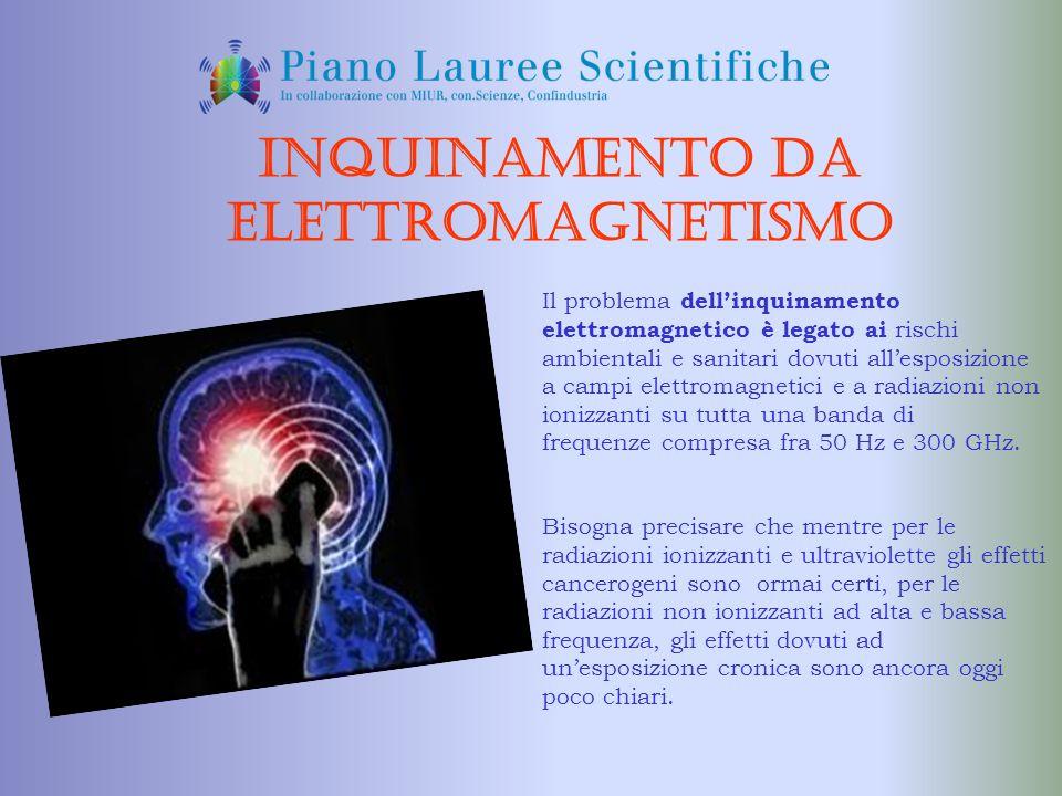 Inquinamento da elettromagnetismo