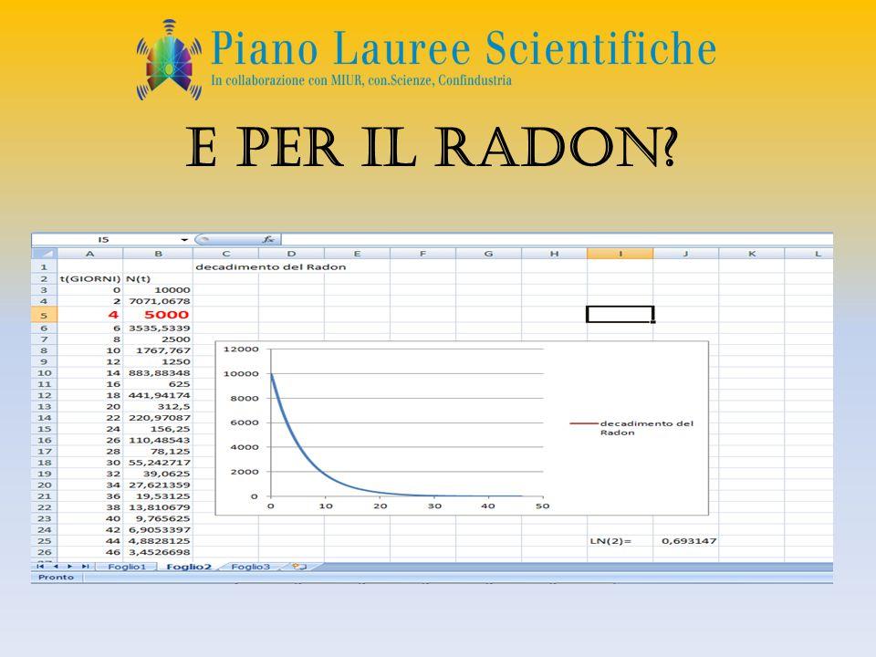E per il radon