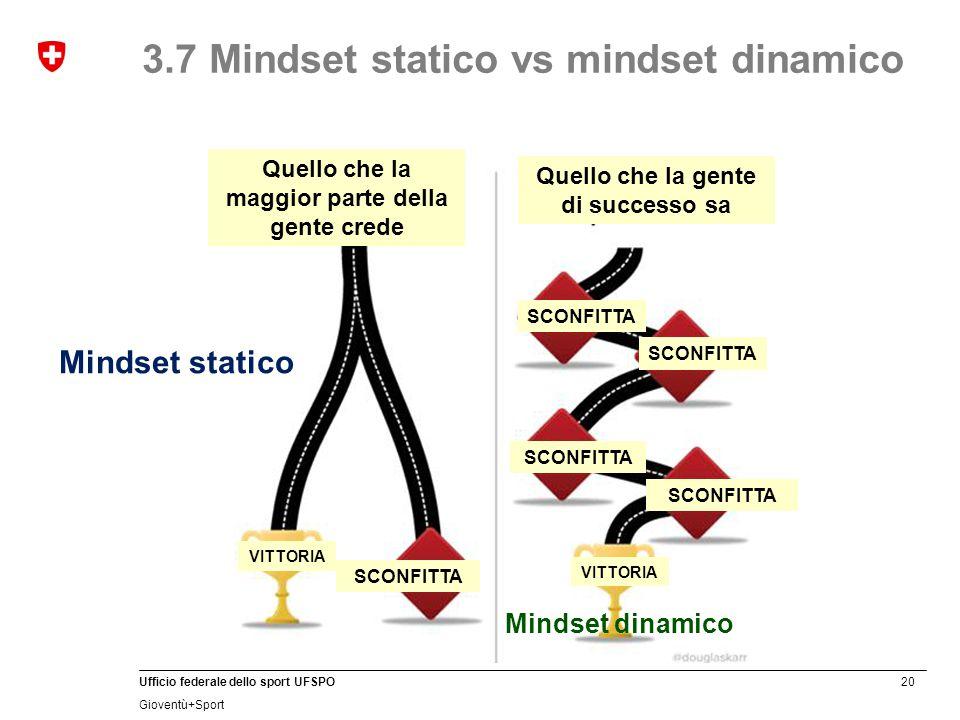 3.7 Mindset statico vs mindset dinamico