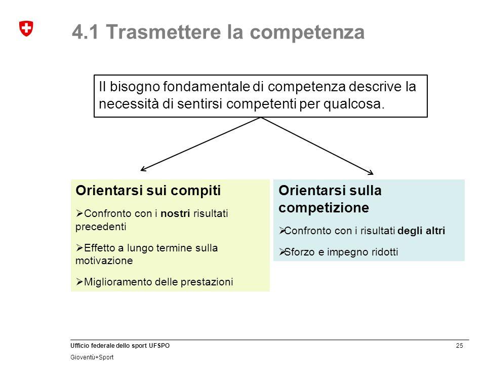 4.1 Trasmettere la competenza