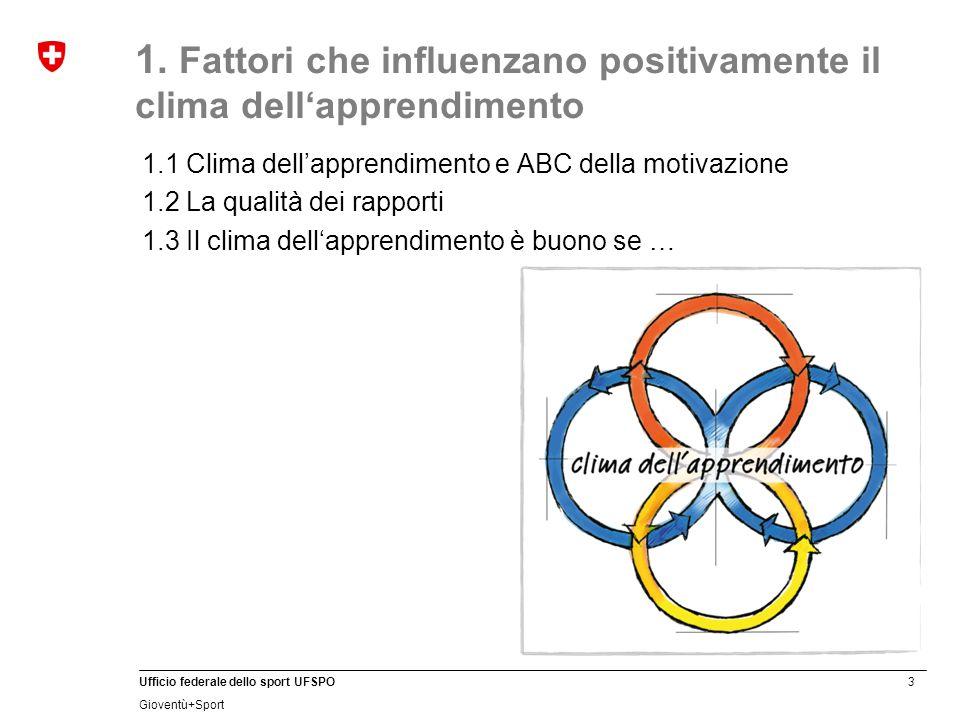 1. Fattori che influenzano positivamente il clima dell'apprendimento