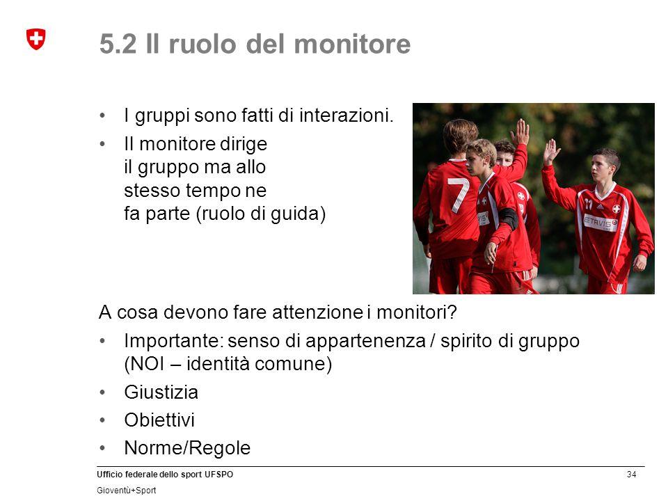 5.2 Il ruolo del monitore I gruppi sono fatti di interazioni.