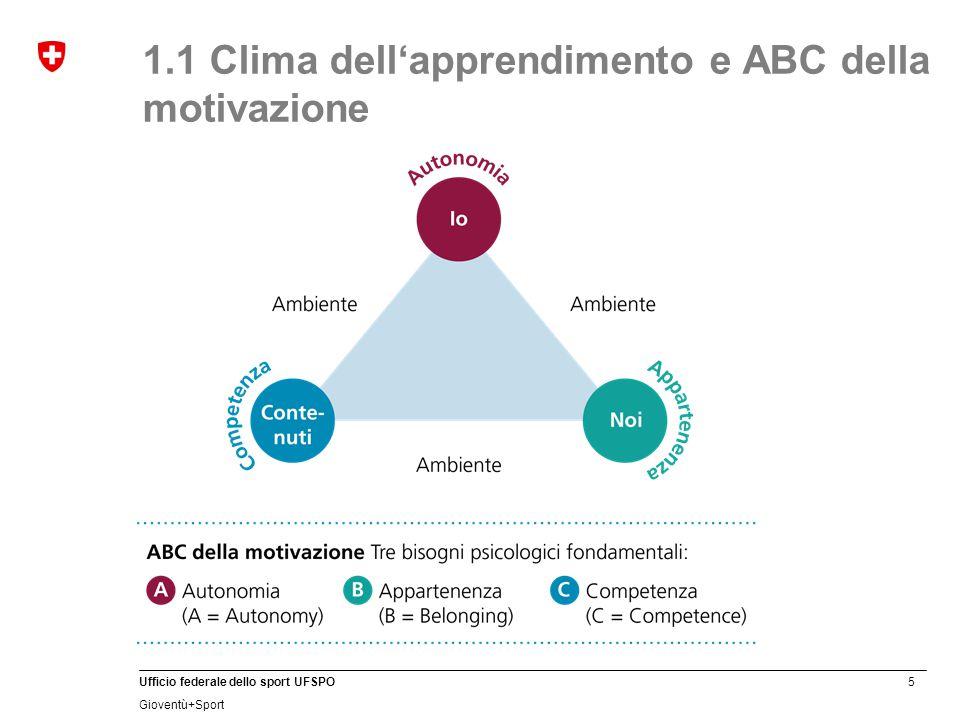 1.1 Clima dell'apprendimento e ABC della motivazione