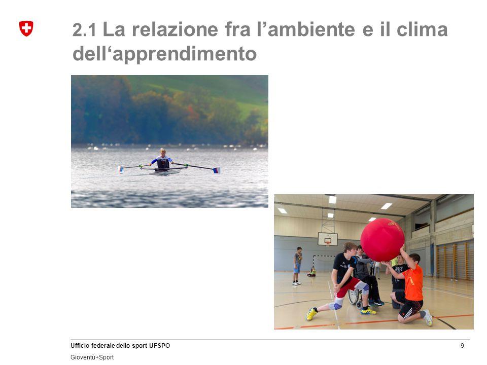2.1 La relazione fra l'ambiente e il clima dell'apprendimento