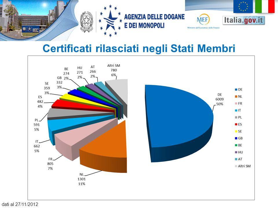 Certificati rilasciati negli Stati Membri
