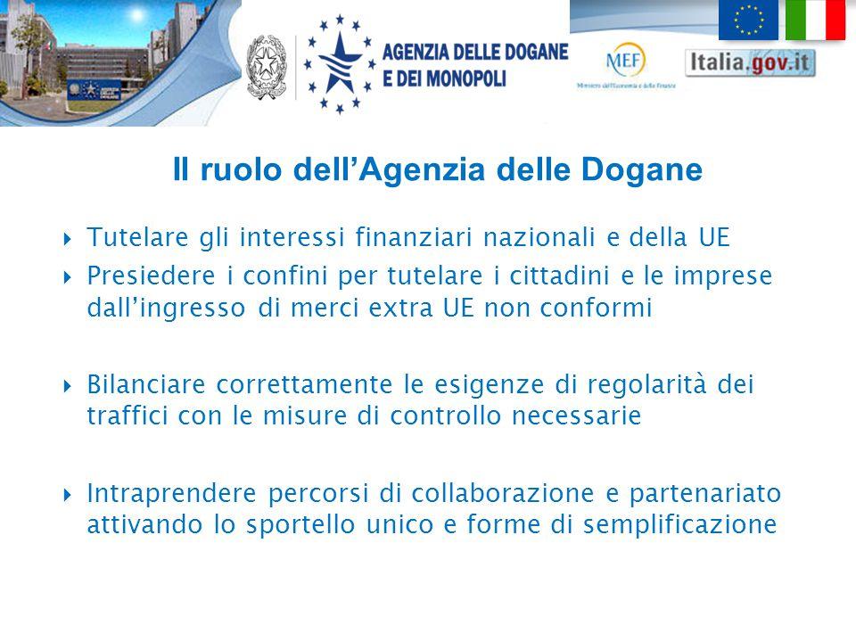 Il ruolo dell'Agenzia delle Dogane