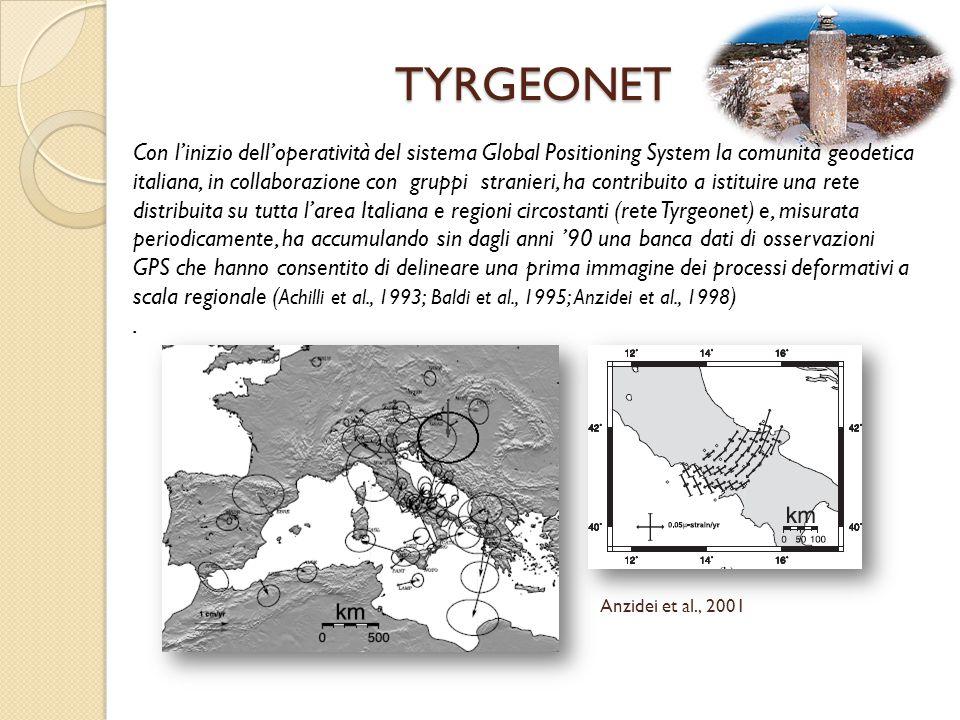TYRGEONET