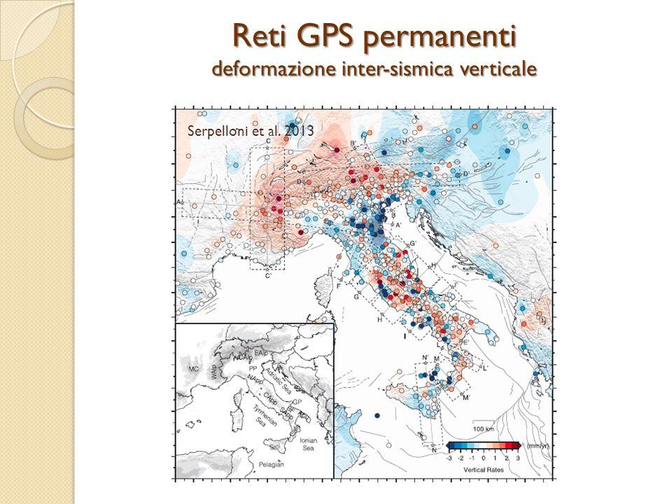 deformazione inter-sismica verticale