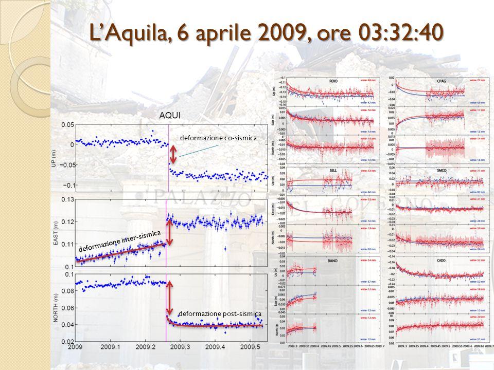 L'Aquila, 6 aprile 2009, ore 03:32:40 deformazione co-sismica