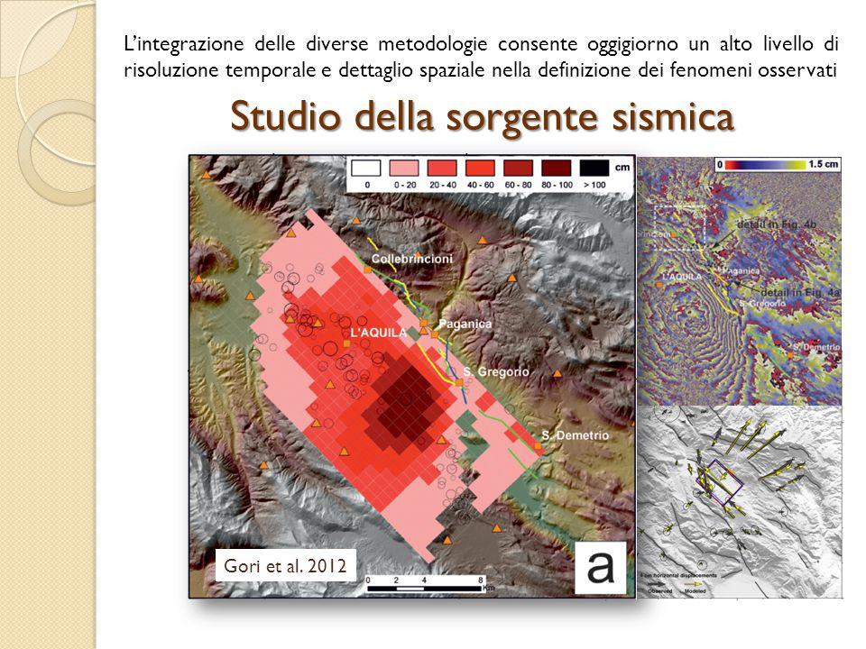 Studio della sorgente sismica