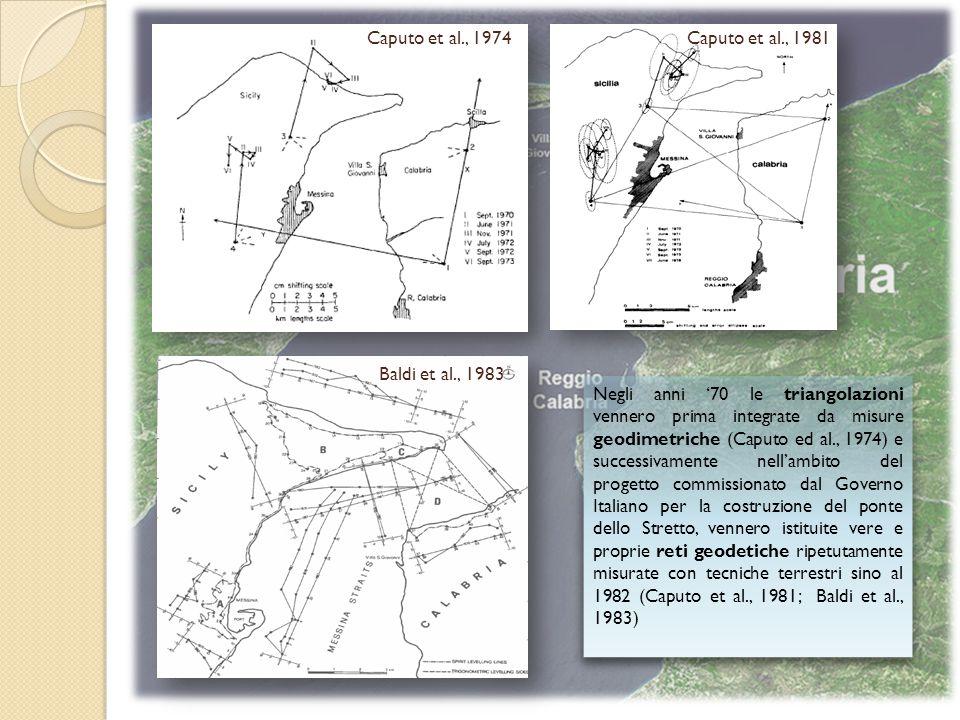 Caputo et al., 1974 Caputo et al., 1981. Baldi et al., 1983.
