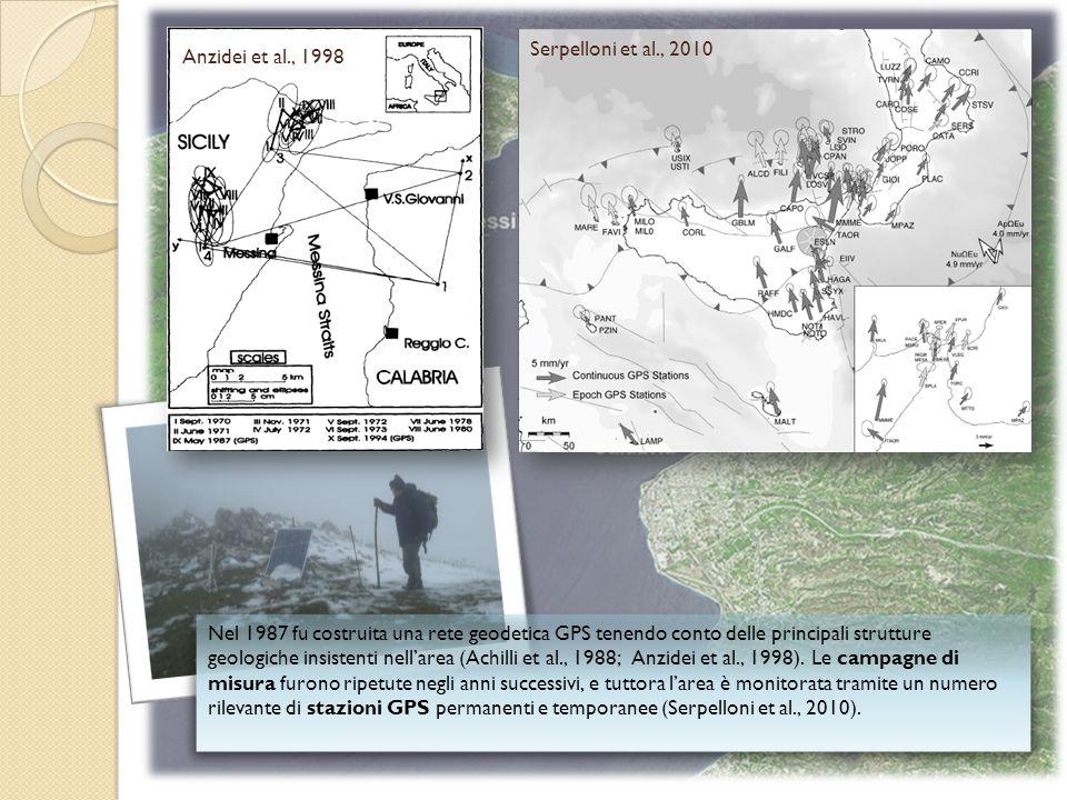 Serpelloni et al., 2010 Anzidei et al., 1998.