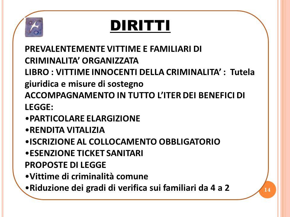 DIRITTI PREVALENTEMENTE VITTIME E FAMILIARI DI CRIMINALITA' ORGANIZZATA.