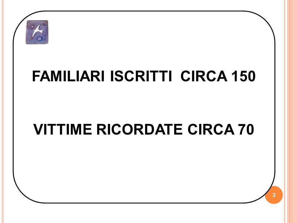 FAMILIARI ISCRITTI CIRCA 150