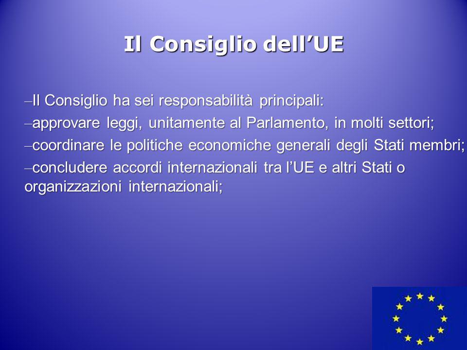 Il Consiglio dell'UE Il Consiglio ha sei responsabilità principali: