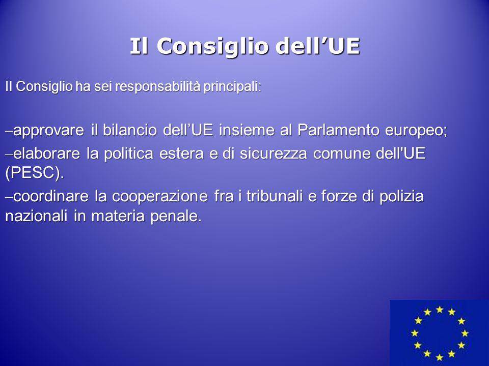 Il Consiglio dell'UE Il Consiglio ha sei responsabilità principali: approvare il bilancio dell'UE insieme al Parlamento europeo;