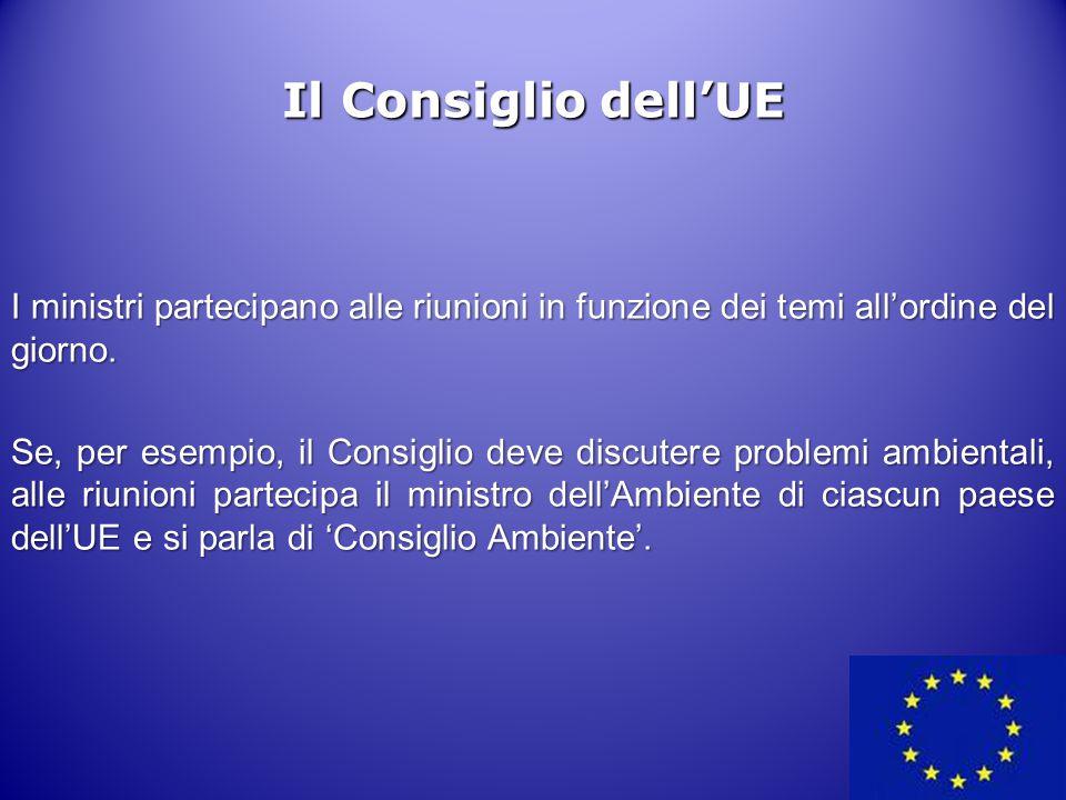 Il Consiglio dell'UE I ministri partecipano alle riunioni in funzione dei temi all'ordine del giorno.
