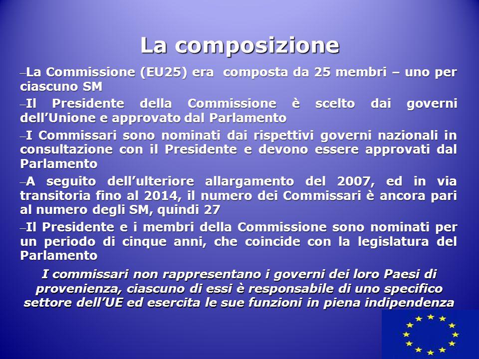 La composizione La Commissione (EU25) era composta da 25 membri – uno per ciascuno SM.