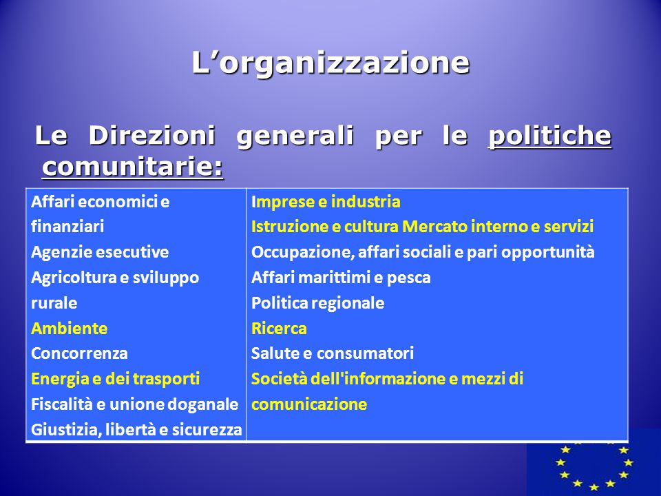L'organizzazione Le Direzioni generali per le politiche comunitarie: