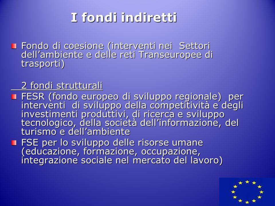 I fondi indiretti Fondo di coesione (interventi nei Settori dell'ambiente e delle reti Transeuropee di trasporti)