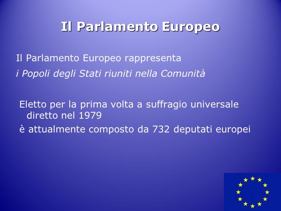 Il Parlamento Europeo Il Parlamento Europeo rappresenta