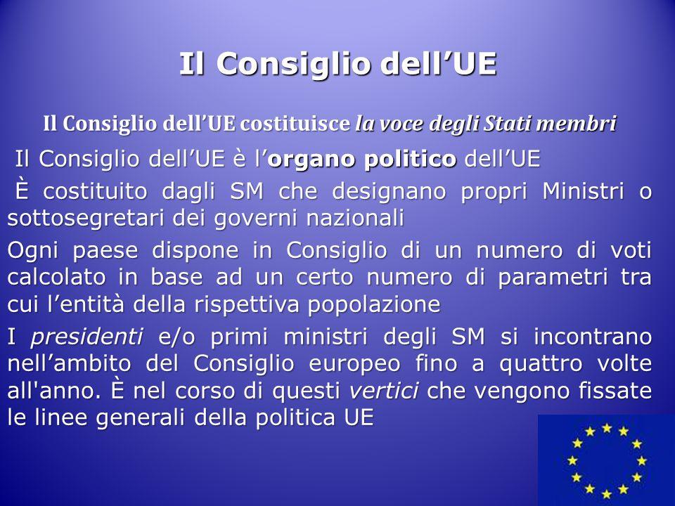 Il Consiglio dell'UE costituisce la voce degli Stati membri
