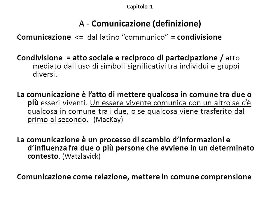 Capitolo 1 A - Comunicazione (definizione)