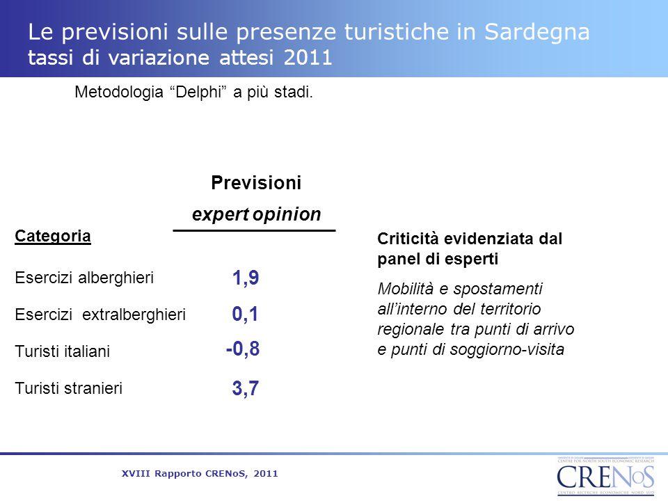 Le previsioni sulle presenze turistiche in Sardegna tassi di variazione attesi 2011