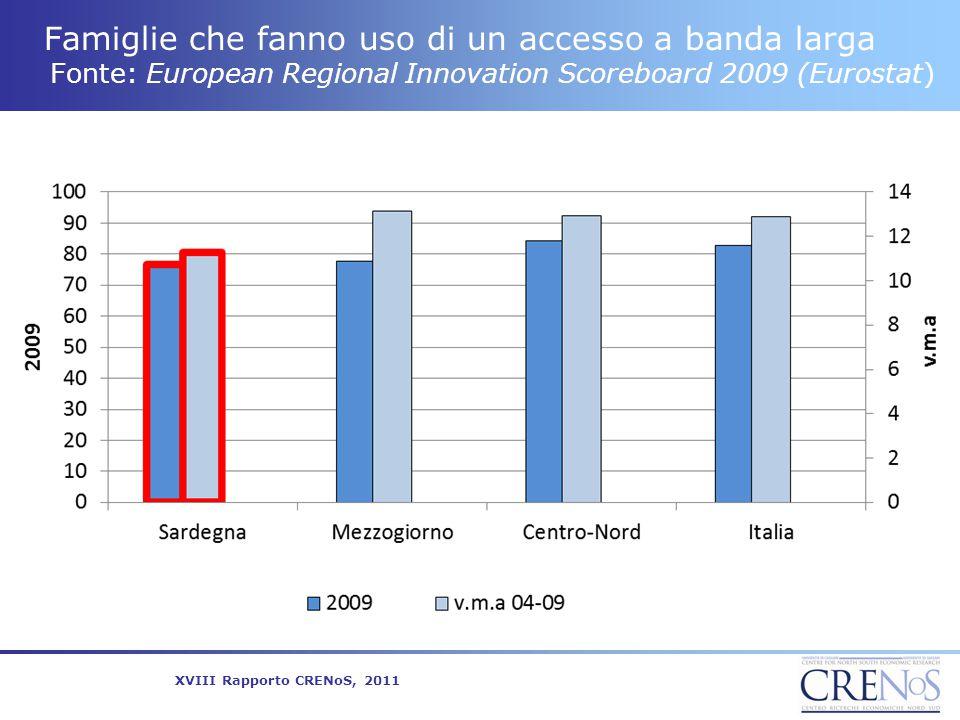Famiglie che fanno uso di un accesso a banda larga Fonte: European Regional Innovation Scoreboard 2009 (Eurostat)