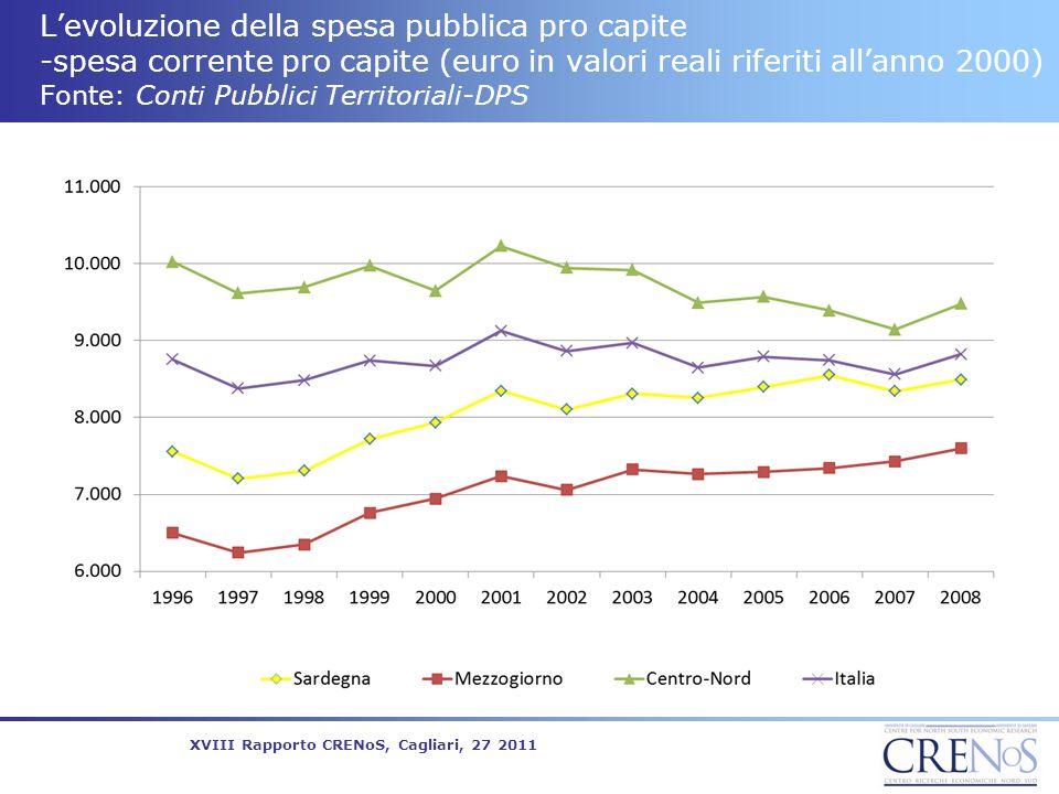 L'evoluzione della spesa pubblica pro capite -spesa corrente pro capite (euro in valori reali riferiti all'anno 2000) Fonte: Conti Pubblici Territoriali-DPS