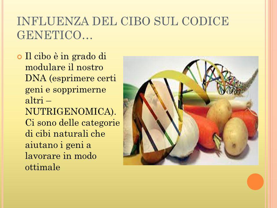 INFLUENZA DEL CIBO SUL CODICE GENETICO…