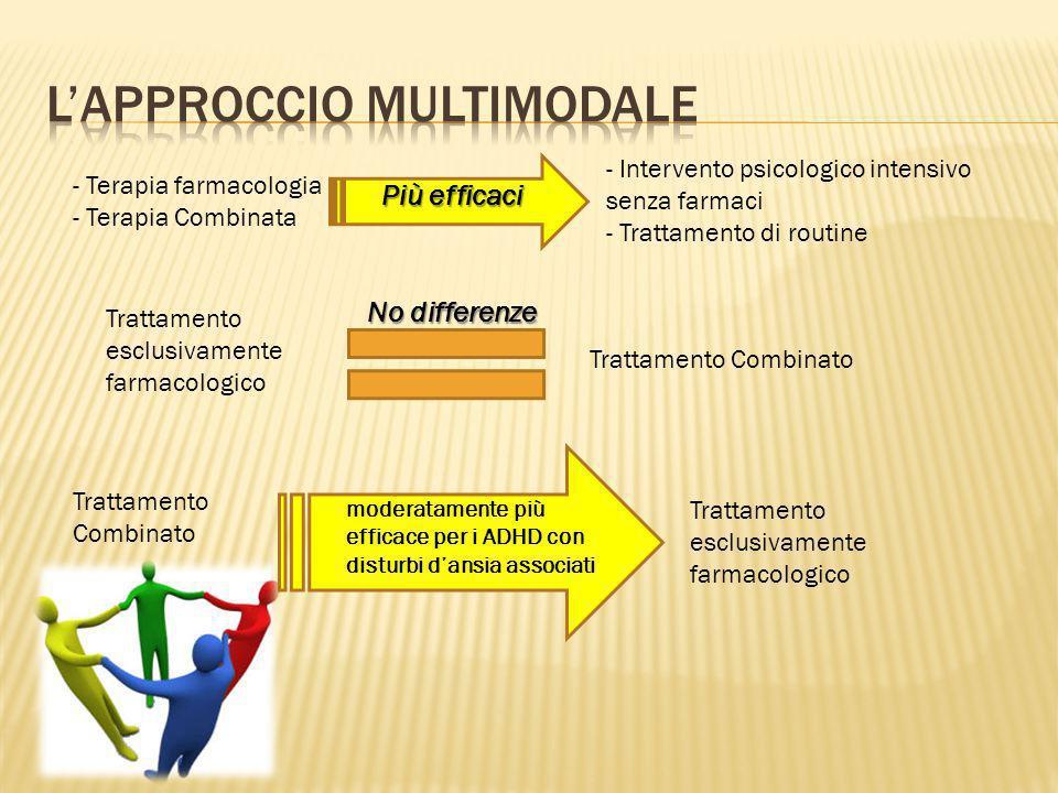 L'APPROCCIO MULTIMODALE