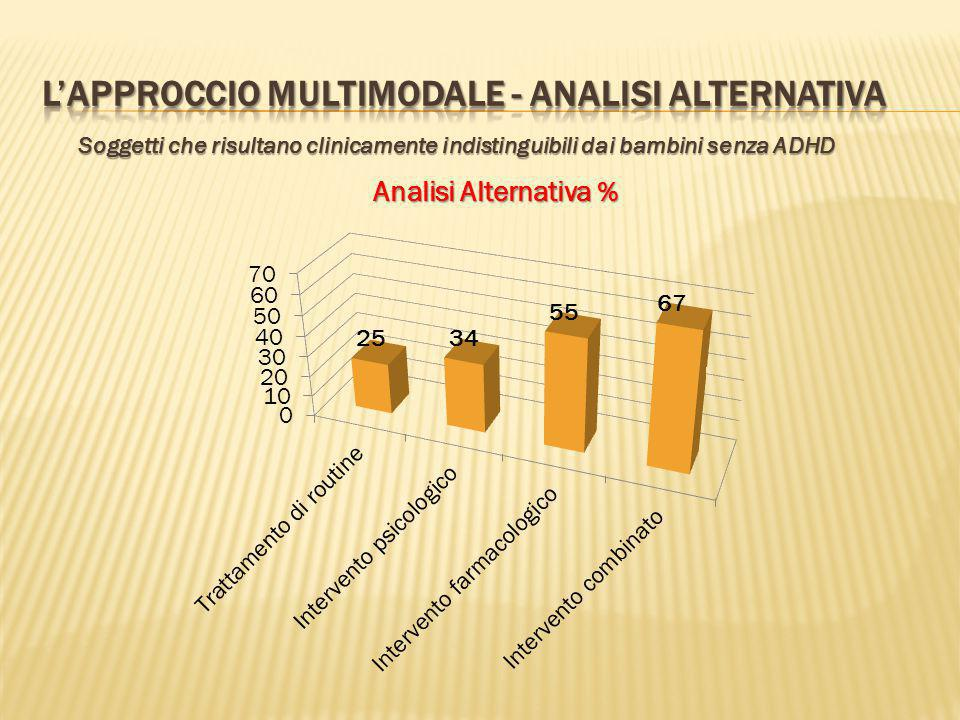 L'APPROCCIO MULTIMODALE - analisi alternativa